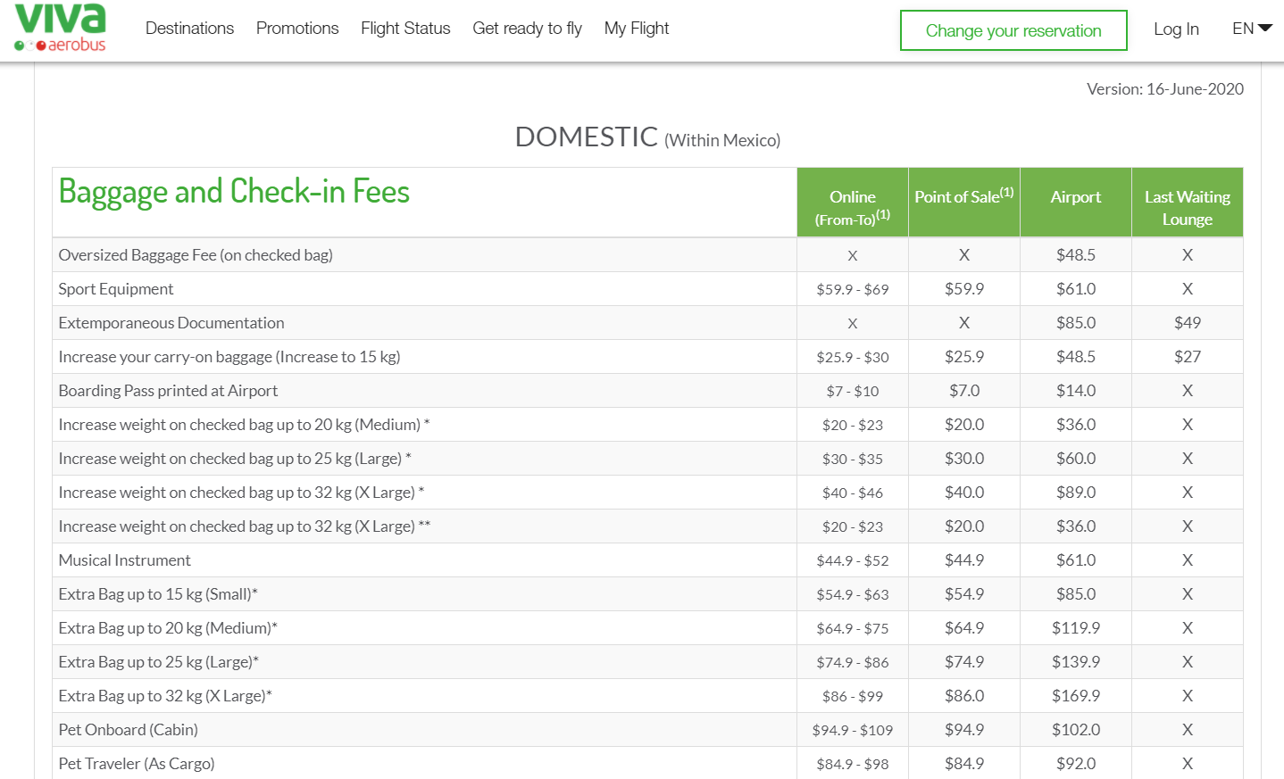 Table showing VivaAerobus's baggage fees for domestic flights.