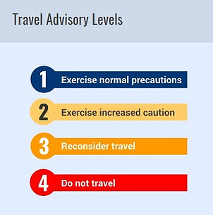 Travel advisory levels in blue, yellow, orange and red.